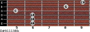 D#9/11/13/Bb for guitar on frets 6, 6, 6, 5, 8, 9