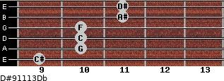 D#9/11/13/Db for guitar on frets 9, 10, 10, 10, 11, 11