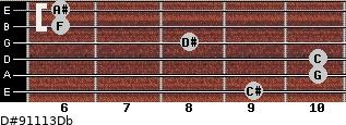 D#9/11/13/Db for guitar on frets 9, 10, 10, 8, 6, 6