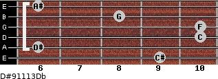 D#9/11/13/Db for guitar on frets 9, 6, 10, 10, 8, 6