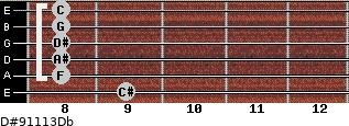 D#9/11/13/Db for guitar on frets 9, 8, 8, 8, 8, 8