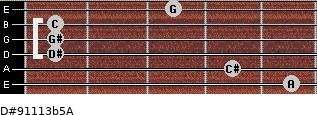 D#9/11/13b5/A for guitar on frets 5, 4, 1, 1, 1, 3