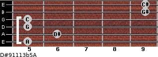 D#9/11/13b5/A for guitar on frets 5, 6, 5, 5, 9, 9