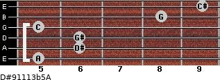 D#9/11/13b5/A for guitar on frets 5, 6, 6, 5, 8, 9