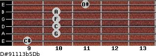 D#9/11/13b5/Db for guitar on frets 9, 10, 10, 10, 10, 11