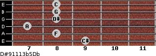 D#9/11/13b5/Db for guitar on frets 9, 8, 7, 8, 8, 8