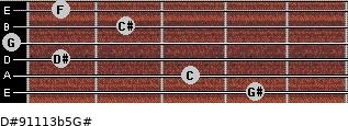 D#9/11/13b5/G# for guitar on frets 4, 3, 1, 0, 2, 1
