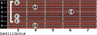 D#9/11/13b5/G# for guitar on frets 4, 3, 3, 6, 4, 3