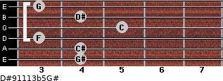 D#9/11/13b5/G# for guitar on frets 4, 4, 3, 5, 4, 3