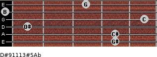 D#9/11/13#5/Ab for guitar on frets 4, 4, 1, 5, 0, 3