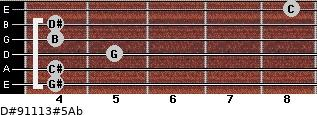 D#9/11/13#5/Ab for guitar on frets 4, 4, 5, 4, 4, 8
