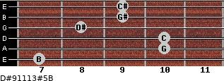 D#9/11/13#5/B for guitar on frets 7, 10, 10, 8, 9, 9