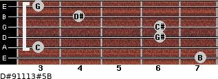 D#9/11/13#5/B for guitar on frets 7, 3, 6, 6, 4, 3