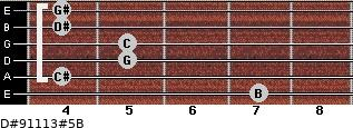 D#9/11/13#5/B for guitar on frets 7, 4, 5, 5, 4, 4
