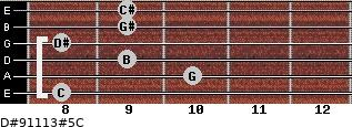 D#9/11/13#5/C for guitar on frets 8, 10, 9, 8, 9, 9