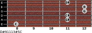 D#9/11/13#5/C for guitar on frets 8, 11, 11, 12, 12, 11