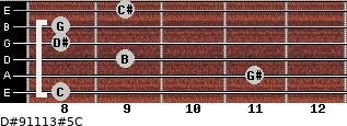 D#9/11/13#5/C for guitar on frets 8, 11, 9, 8, 8, 9