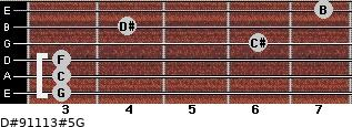 D#9/11/13#5/G for guitar on frets 3, 3, 3, 6, 4, 7