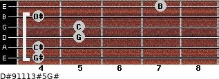 D#9/11/13#5/G# for guitar on frets 4, 4, 5, 5, 4, 7