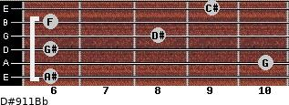 D#9/11/Bb for guitar on frets 6, 10, 6, 8, 6, 9