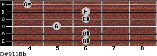 D#9/11/Bb for guitar on frets 6, 6, 5, 6, 6, 4