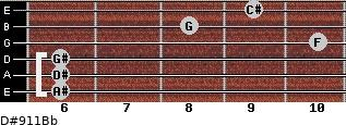D#9/11/Bb for guitar on frets 6, 6, 6, 10, 8, 9