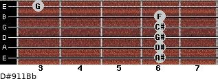 D#9/11/Bb for guitar on frets 6, 6, 6, 6, 6, 3