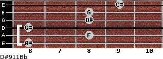 D#9/11/Bb for guitar on frets 6, 8, 6, 8, 8, 9