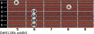 D#9/11/Bb add(b5) guitar chord