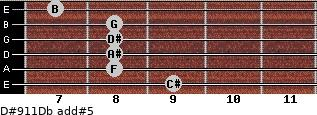 D#9/11/Db add(#5) guitar chord