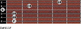 D#9/11/F for guitar on frets 1, 1, 1, 0, 2, 4