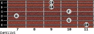 D#9/11b5 for guitar on frets 11, 10, 7, 10, 9, 9