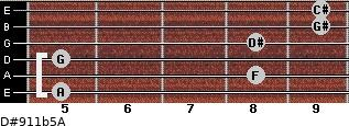 D#9/11b5/A for guitar on frets 5, 8, 5, 8, 9, 9