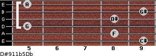 D#9/11b5/Db for guitar on frets 9, 8, 5, 8, 9, 5