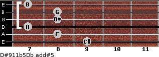 D#9/11b5/Db add(#5) guitar chord