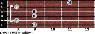 D#9/11#5/Db add(m2) guitar chord
