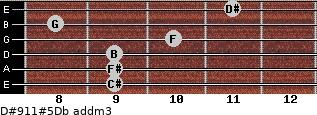 D#9/11#5/Db add(m3) guitar chord