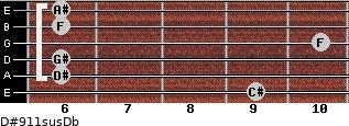 D#9/11sus/Db for guitar on frets 9, 6, 6, 10, 6, 6