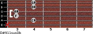 D#9/11sus/Db for guitar on frets x, 4, 3, 3, 4, 4