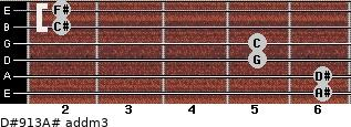 D#9/13/A# add(m3) for guitar on frets 6, 6, 5, 5, 2, 2