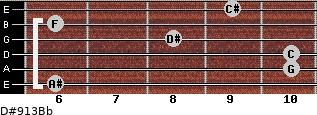D#9/13/Bb for guitar on frets 6, 10, 10, 8, 6, 9