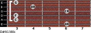 D#9/13/Bb for guitar on frets 6, 3, 3, 6, 4, 3