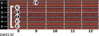 D#9/13/C for guitar on frets 8, 8, 8, 8, 8, 9