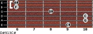D#9/13/C# for guitar on frets 9, 10, 10, 8, 6, 6