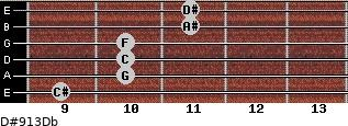 D#9/13/Db for guitar on frets 9, 10, 10, 10, 11, 11