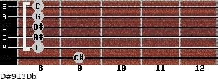 D#9/13/Db for guitar on frets 9, 8, 8, 8, 8, 8