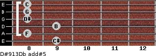 D#9/13/Db add(#5) guitar chord