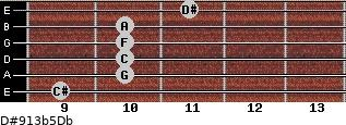 D#9/13b5/Db for guitar on frets 9, 10, 10, 10, 10, 11