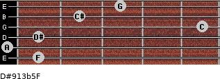 D#9/13b5/F for guitar on frets 1, 0, 1, 5, 2, 3