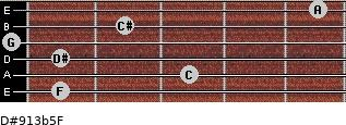 D#9/13b5/F for guitar on frets 1, 3, 1, 0, 2, 5